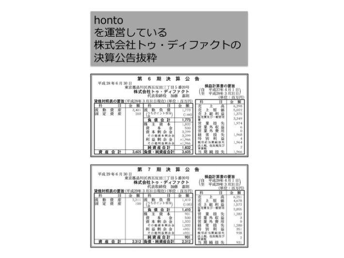 honto_官報売上グラフ画像(電子書店)