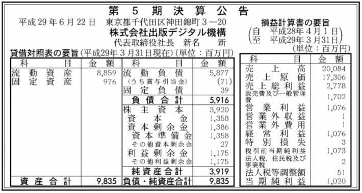 出版デジタル機構_官報20170622
